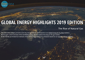 Global Energy Highlights
