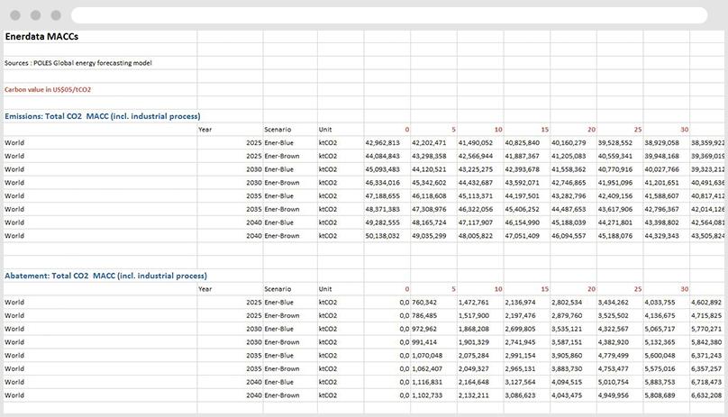 Export to Excel MACC