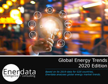 Global Energy Trends - 2020 edition