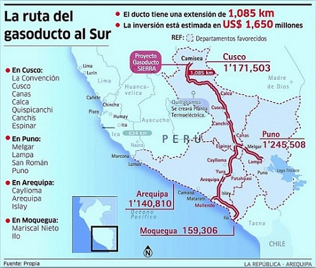 Enagas and Odebrecht will bid for new gas pipeline project