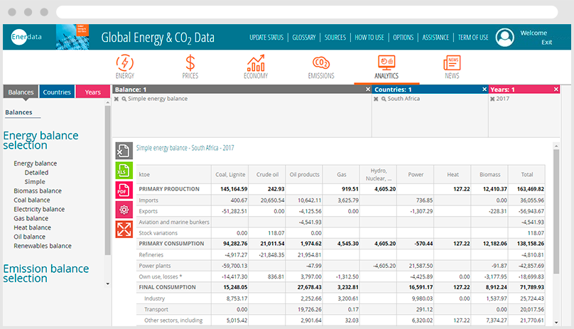 Global Energy Data - Energy Balance