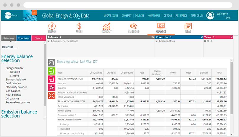 Global Energy Data - Energy Balance