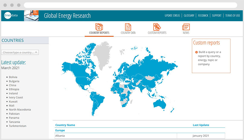 Global Energy Research Interface